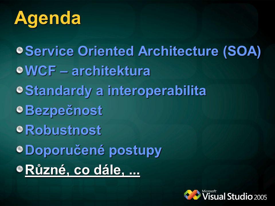 Agenda Service Oriented Architecture (SOA) WCF – architektura