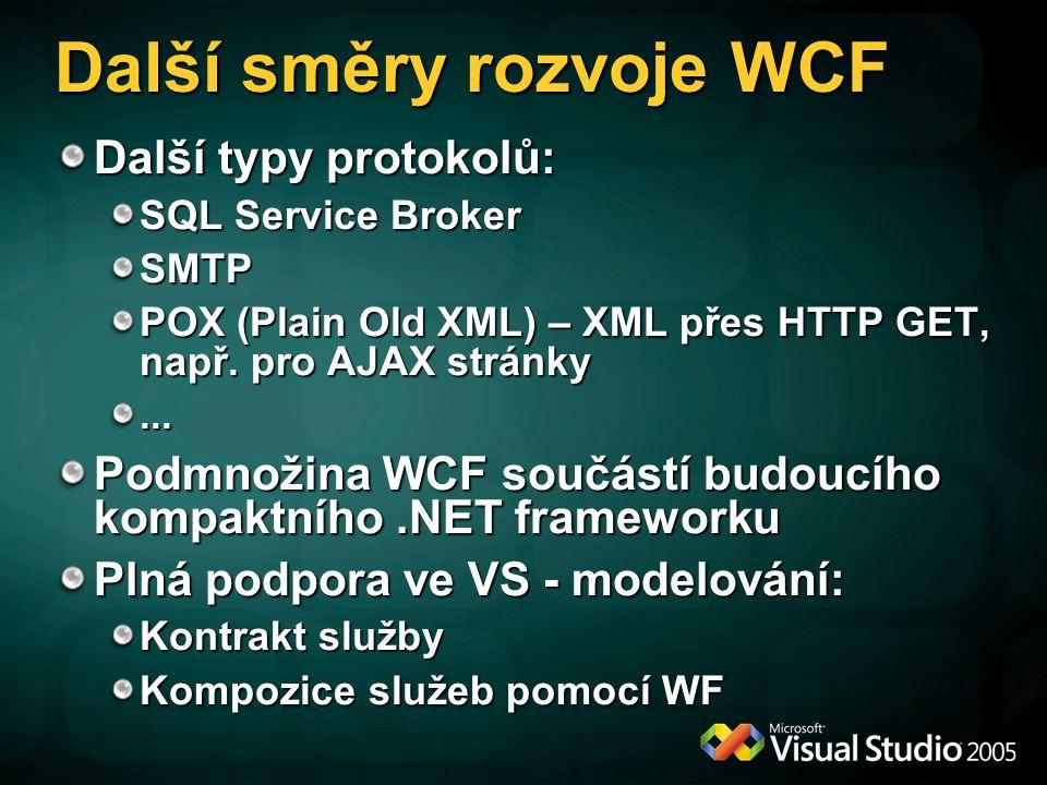 Další směry rozvoje WCF