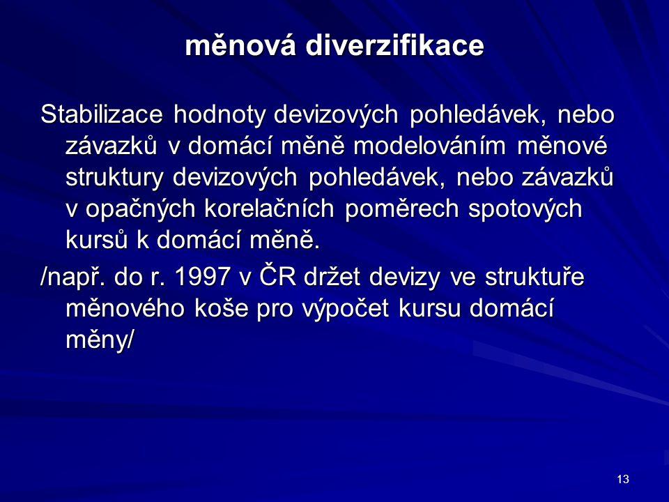 měnová diverzifikace