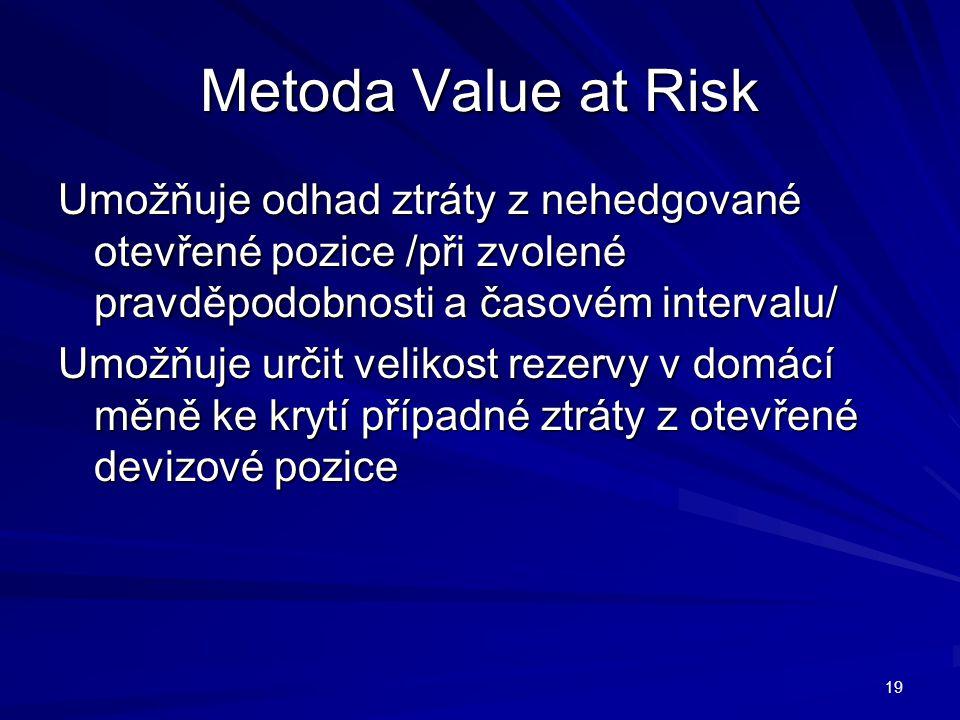 Metoda Value at Risk