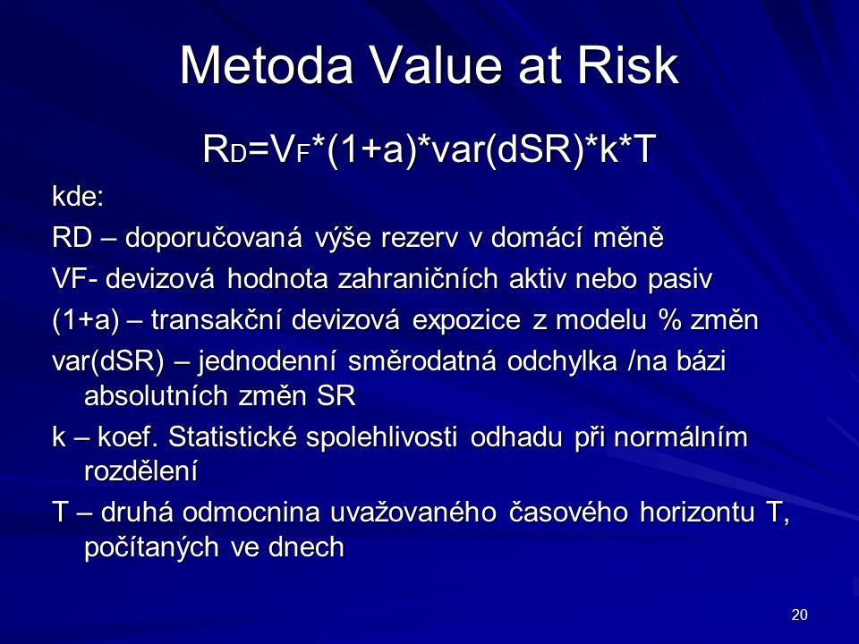 RD=VF*(1+a)*var(dSR)*k*T