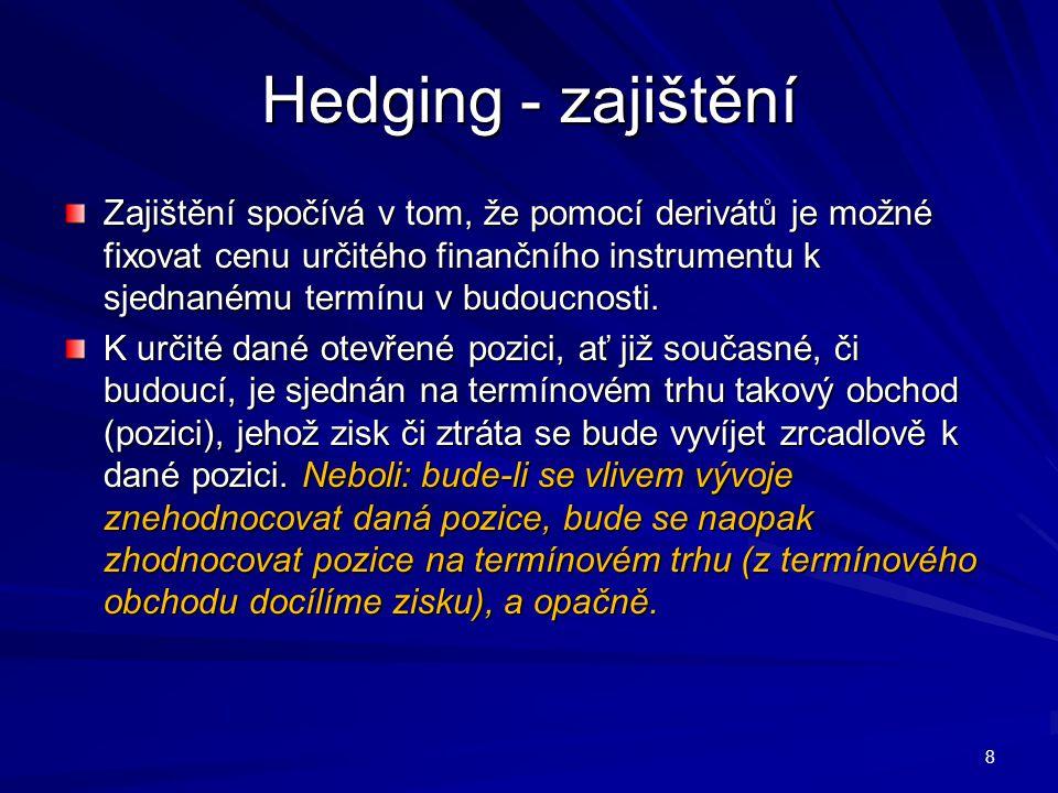 Hedging - zajištění