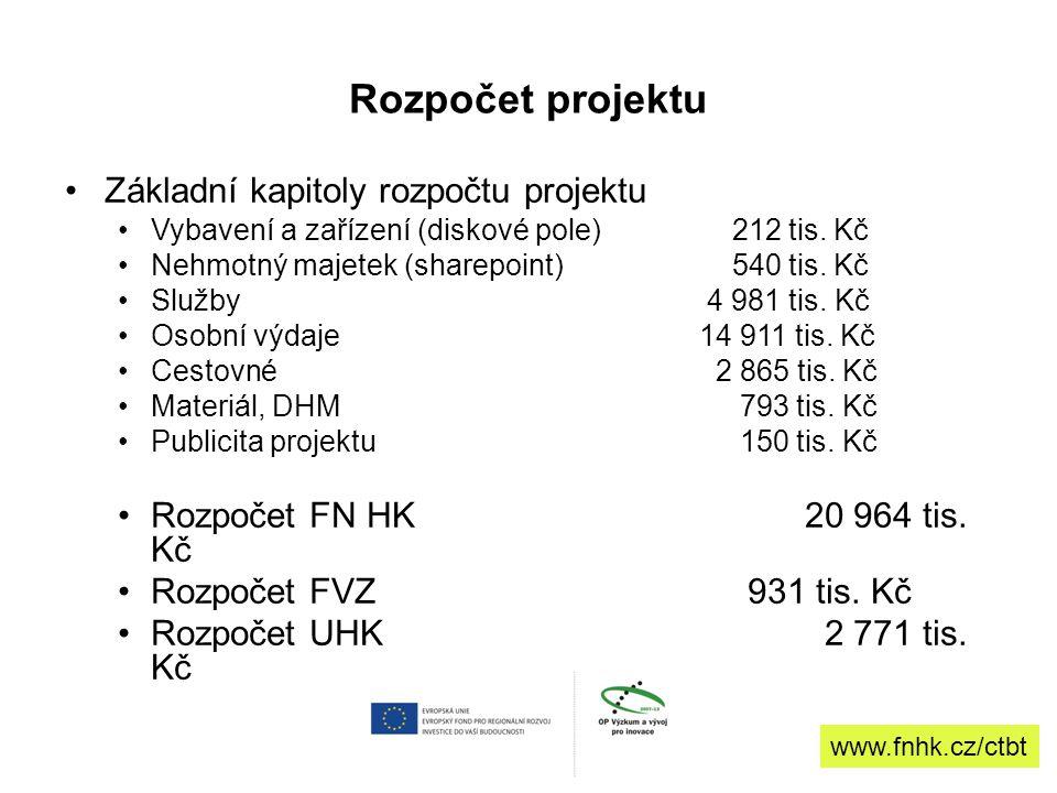 Rozpočet projektu Základní kapitoly rozpočtu projektu