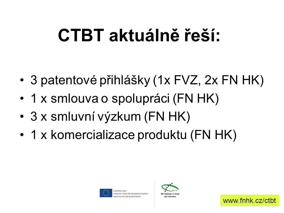 CTBT aktuálně řeší: 3 patentové přihlášky (1x FVZ, 2x FN HK)