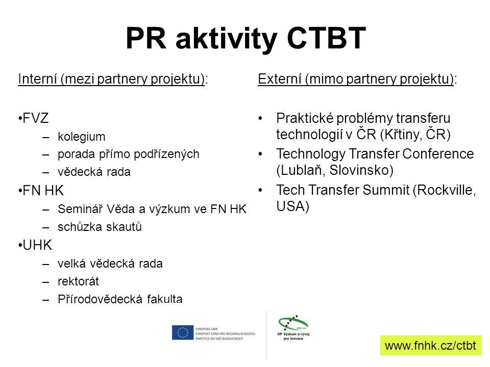 PR aktivity CTBT Interní (mezi partnery projektu): FVZ FN HK UHK
