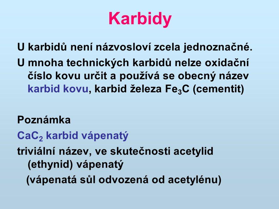 Karbidy U karbidů není názvosloví zcela jednoznačné.