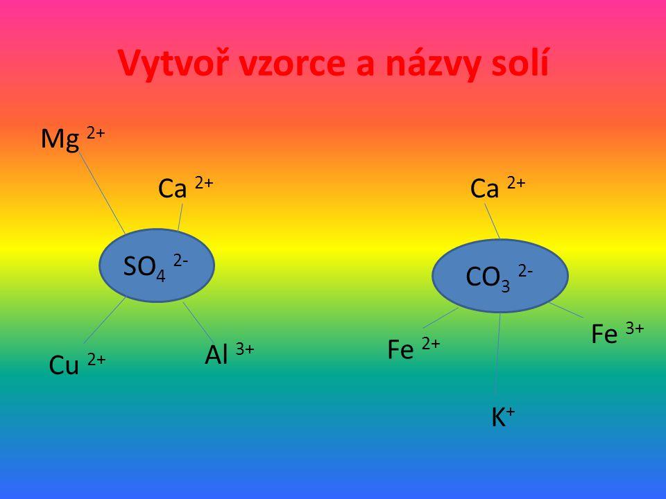 Vytvoř vzorce a názvy solí