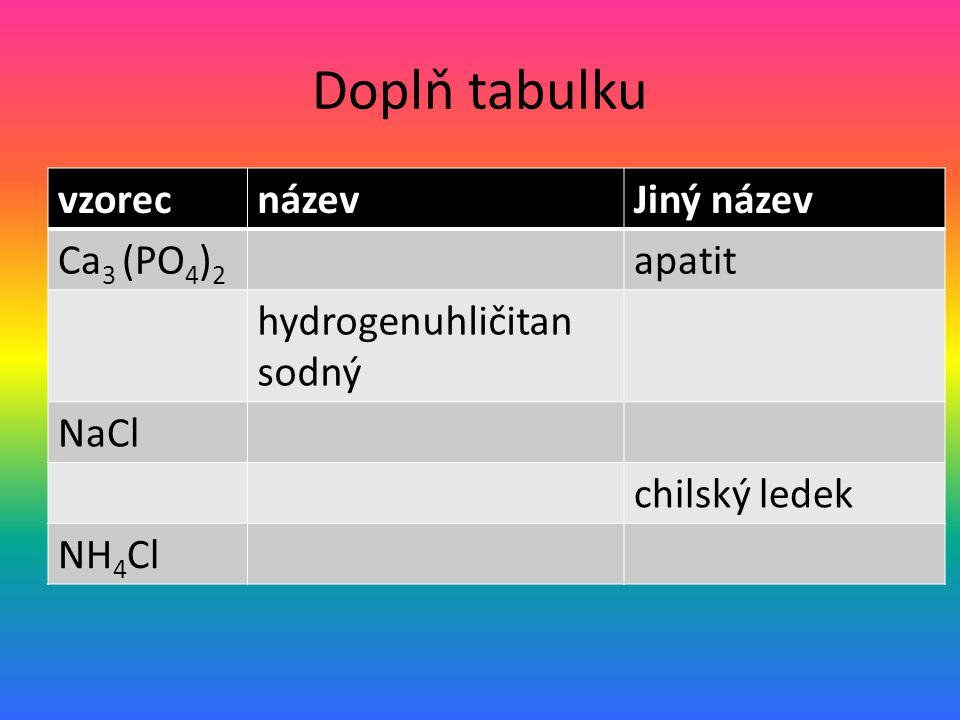 Doplň tabulku vzorec název Jiný název Ca3 (PO4)2 apatit