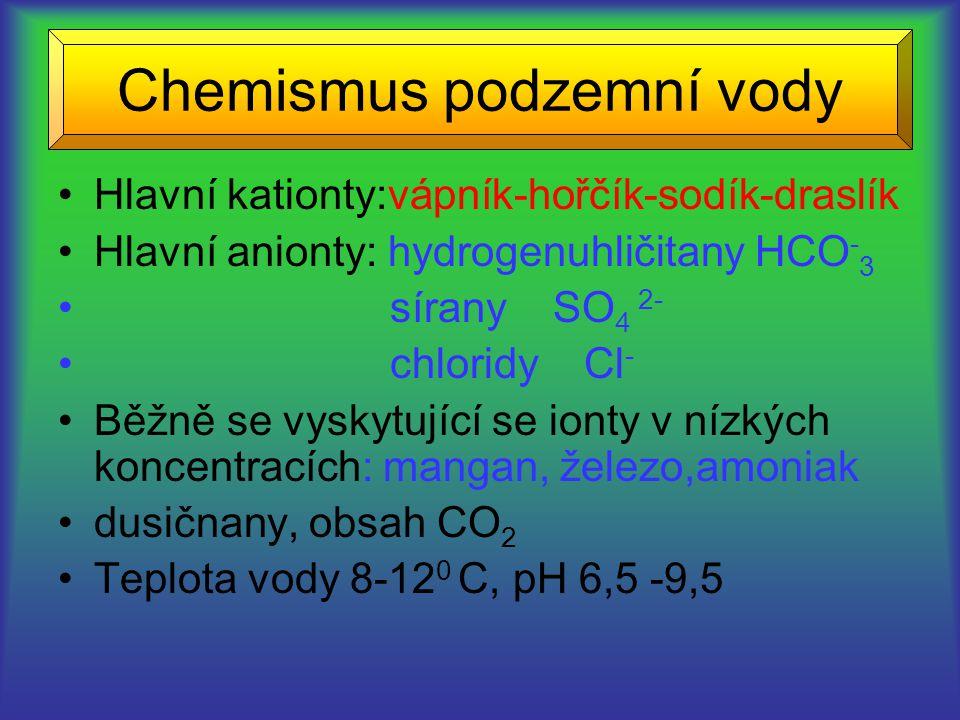 Chemismus podzemní vody