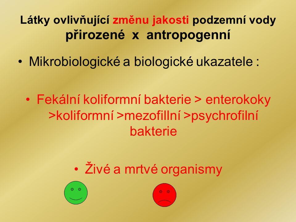 Látky ovlivňující změnu jakosti podzemní vody přirozené x antropogenní