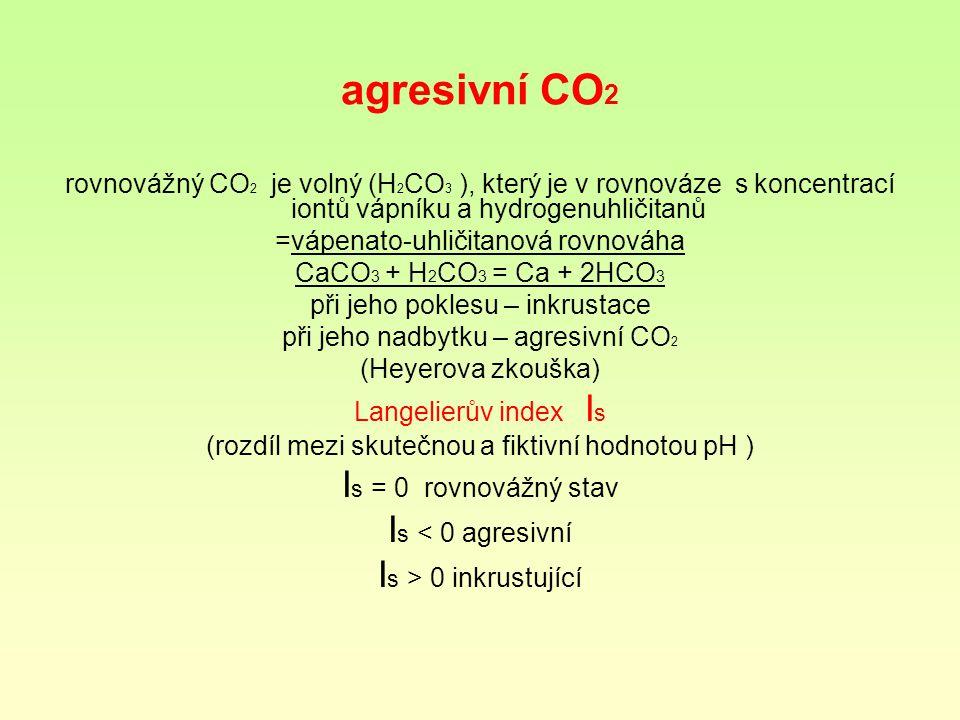 agresivní CO2 Is = 0 rovnovážný stav Is < 0 agresivní