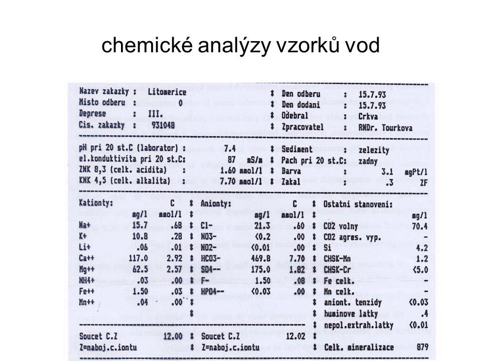 chemické analýzy vzorků vod