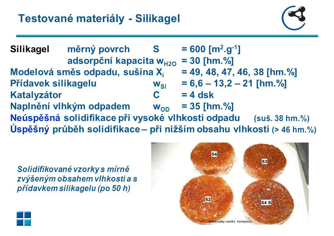 Testované materiály - Hydrogel