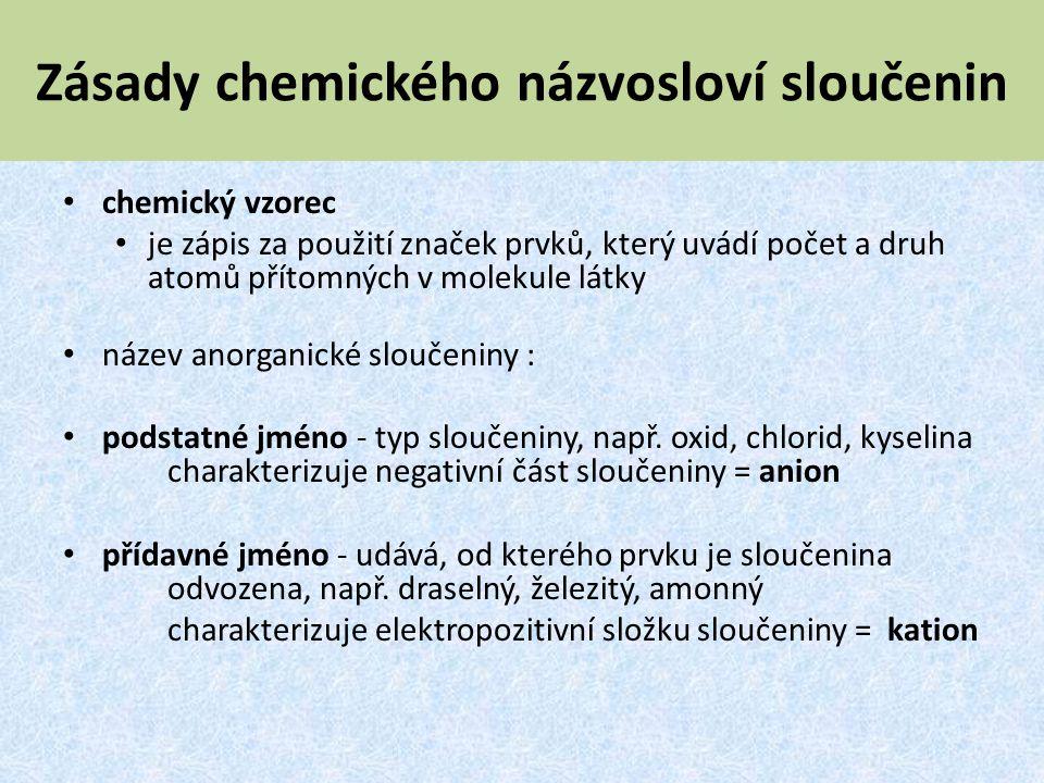 Zásady chemického názvosloví sloučenin