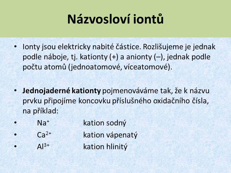 Názvosloví iontů