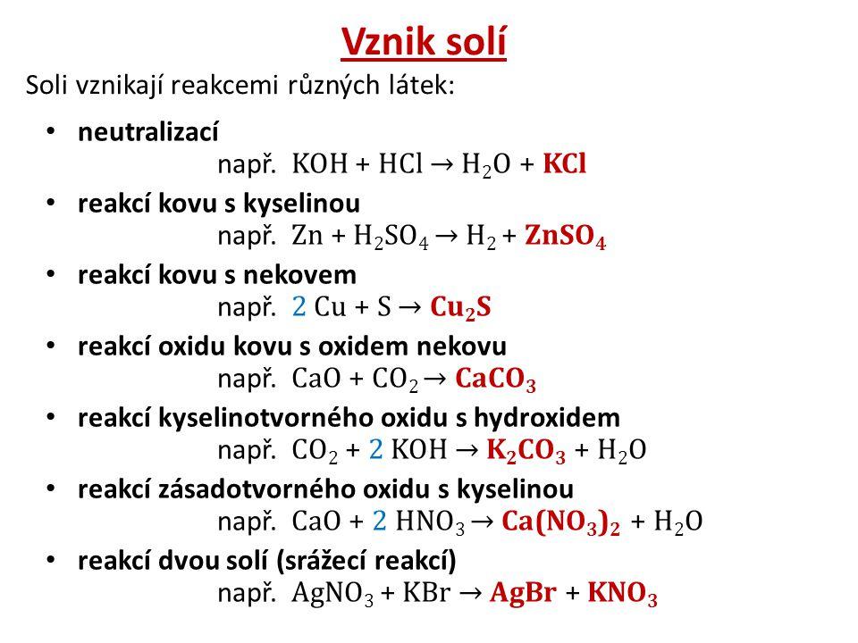 Vznik solí Soli vznikají reakcemi různých látek: