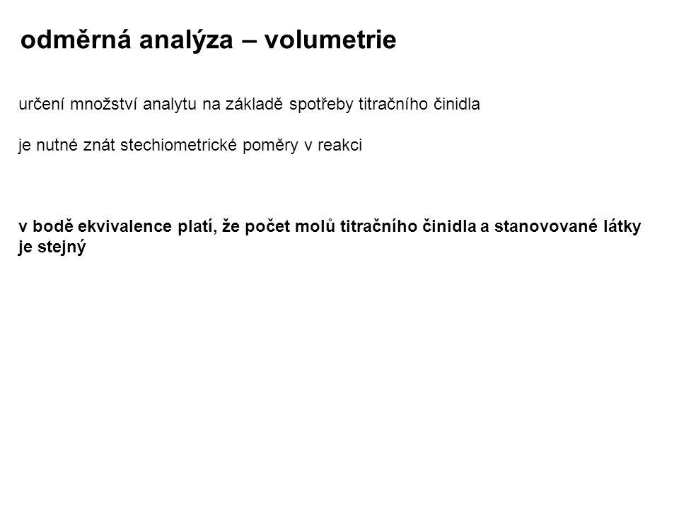odměrná analýza – volumetrie