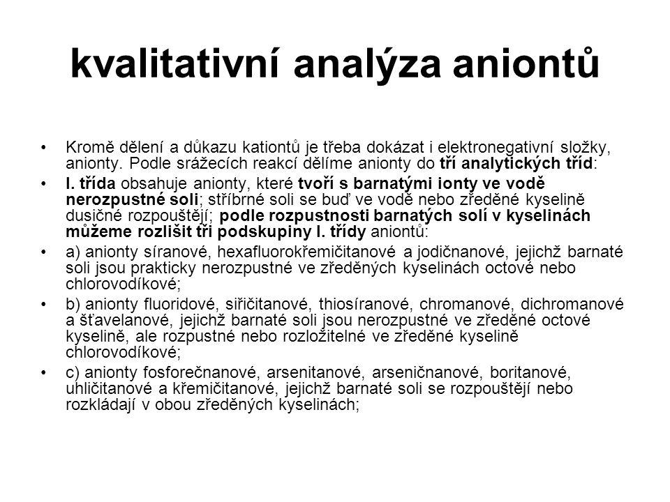 kvalitativní analýza aniontů