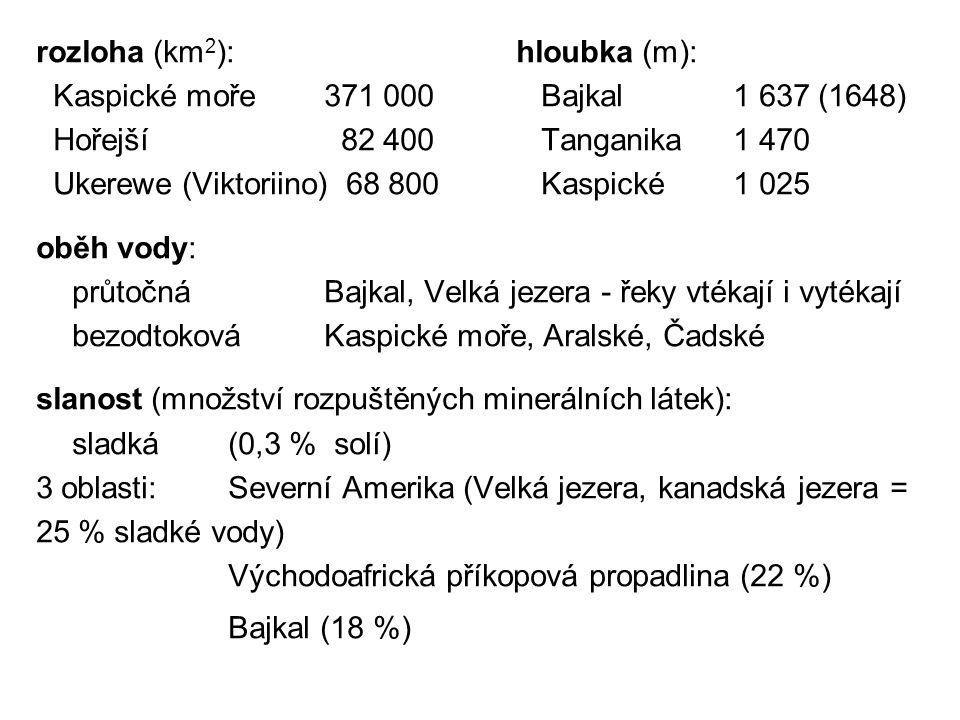rozloha (km2): hloubka (m):