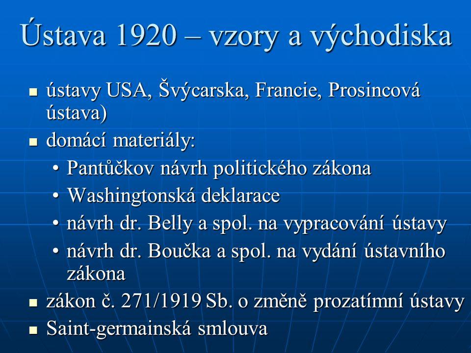 Ústava 1920 – vzory a východiska