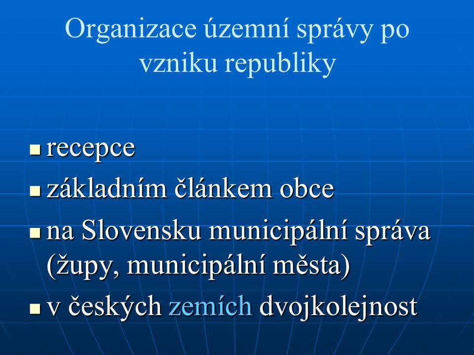 Organizace územní správy po vzniku republiky
