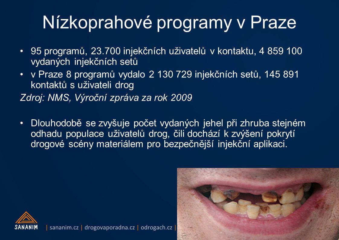 Nízkoprahové programy v Praze