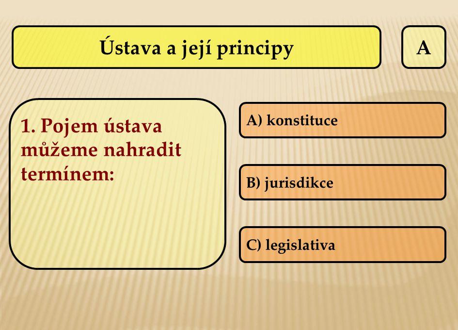 Ústava a její principy A