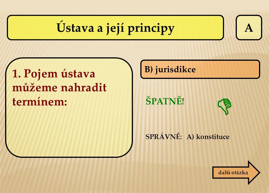  Ústava a její principy A 1. Pojem ústava můžeme nahradit termínem: