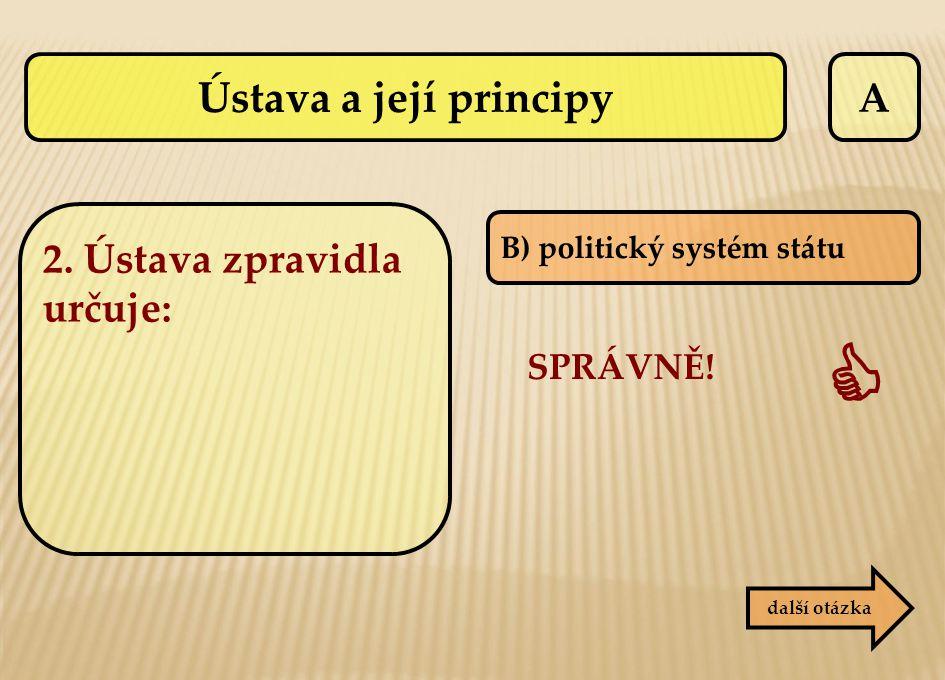  Ústava a její principy A 2. Ústava zpravidla určuje: SPRÁVNĚ!