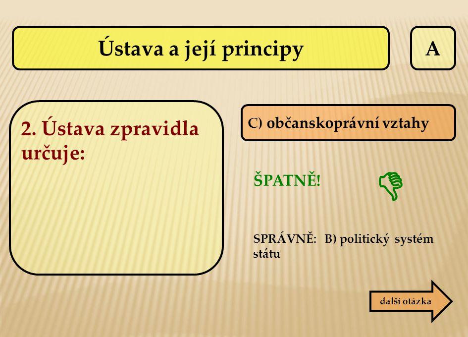  Ústava a její principy A 2. Ústava zpravidla určuje: ŠPATNĚ!