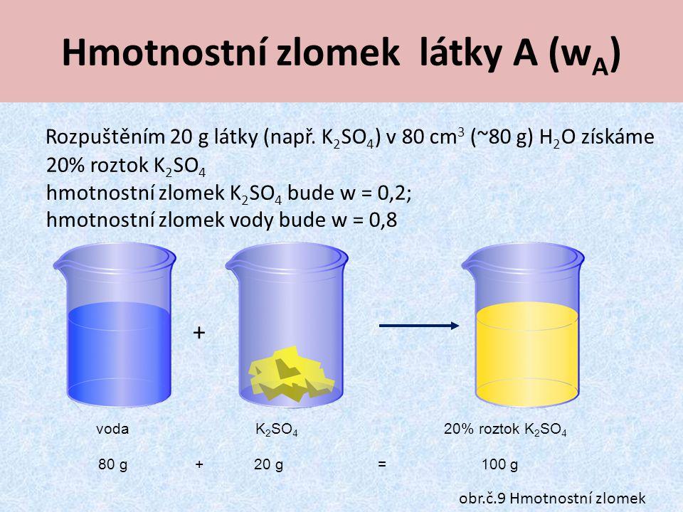 Hmotnostní zlomek látky A (wA)