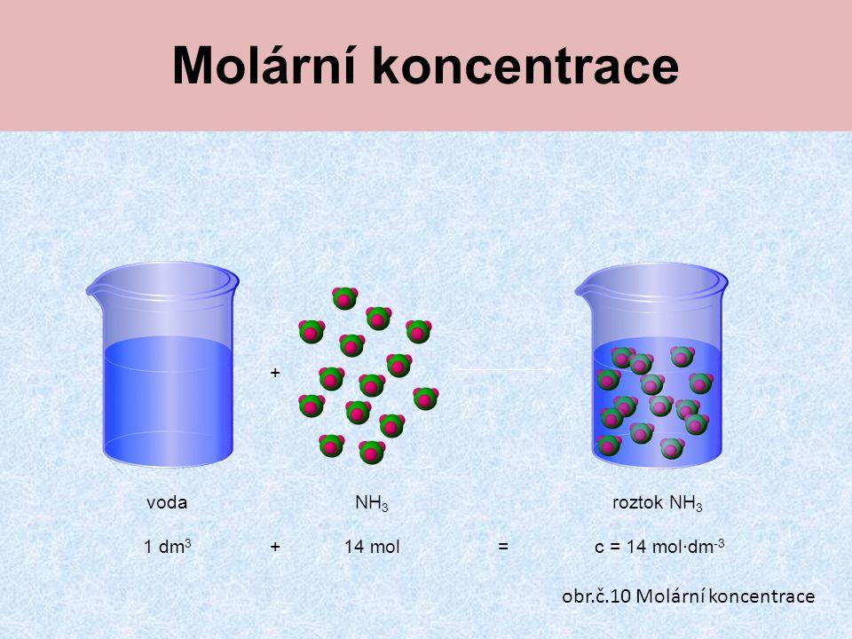 Molární koncentrace obr.č.10 Molární koncentrace + voda NH3 roztok NH3