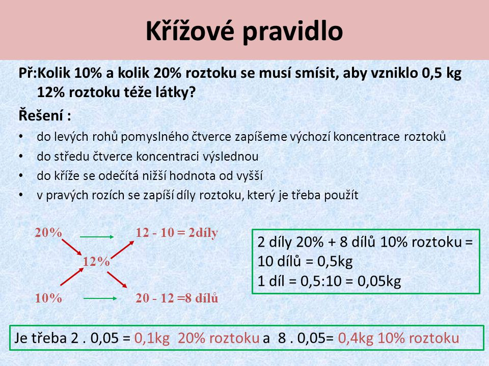 Křížové pravidlo Př:Kolik 10% a kolik 20% roztoku se musí smísit, aby vzniklo 0,5 kg 12% roztoku téže látky