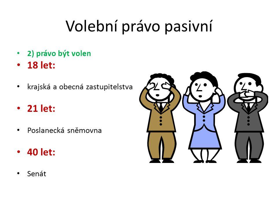 Volební právo pasivní 18 let: 21 let: 40 let: 2) právo být volen