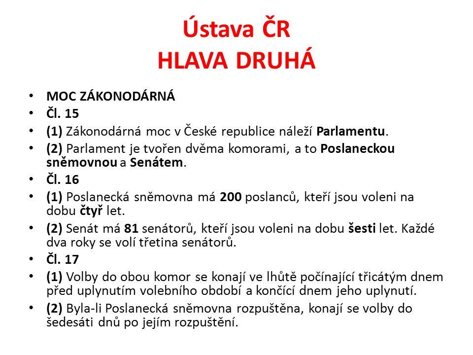 Ústava ČR HLAVA DRUHÁ MOC ZÁKONODÁRNÁ Čl. 15