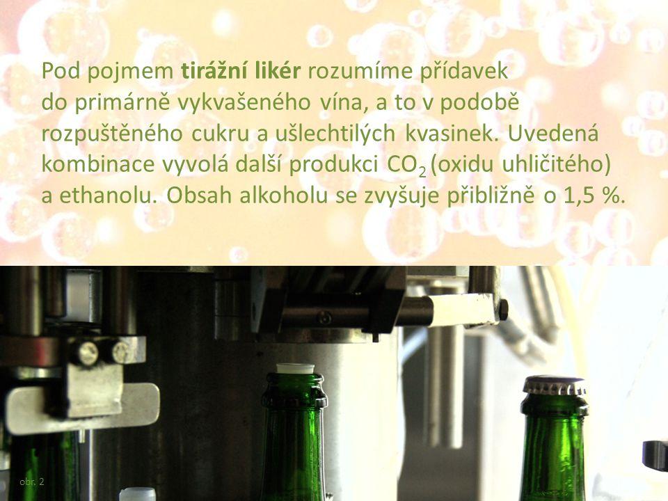 Pod pojmem tirážní likér rozumíme přídavek do primárně vykvašeného vína, a to v podobě rozpuštěného cukru a ušlechtilých kvasinek. Uvedená kombinace vyvolá další produkci CO2 (oxidu uhličitého) a ethanolu. Obsah alkoholu se zvyšuje přibližně o 1,5 %.