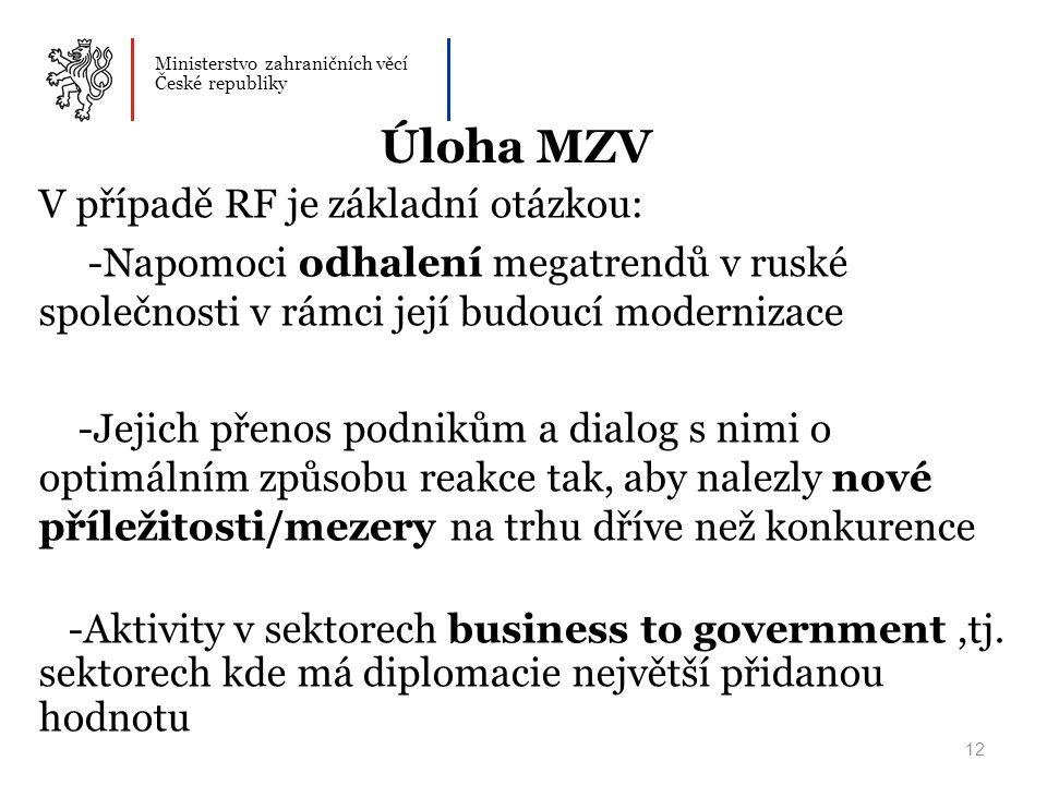 Úloha MZV V případě RF je základní otázkou: