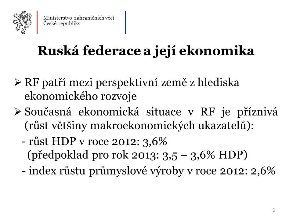 Ruská federace a její ekonomika