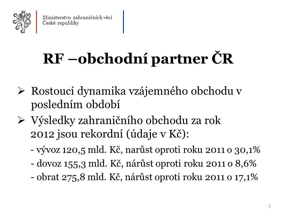 RF –obchodní partner ČR