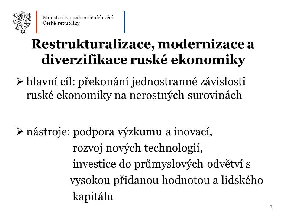 Restrukturalizace, modernizace a diverzifikace ruské ekonomiky