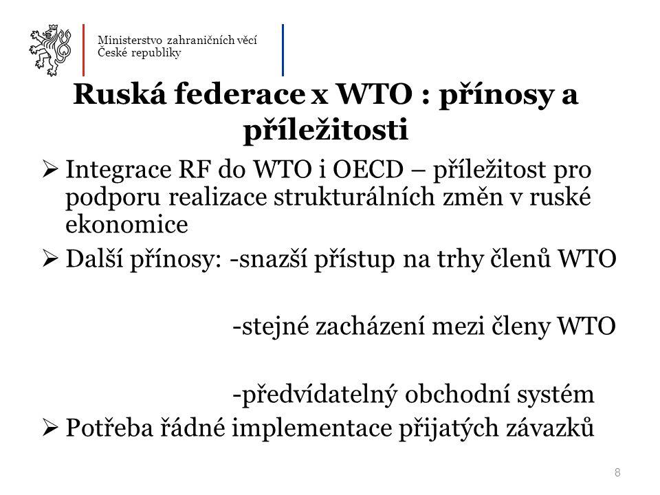 Ruská federace x WTO : přínosy a příležitosti
