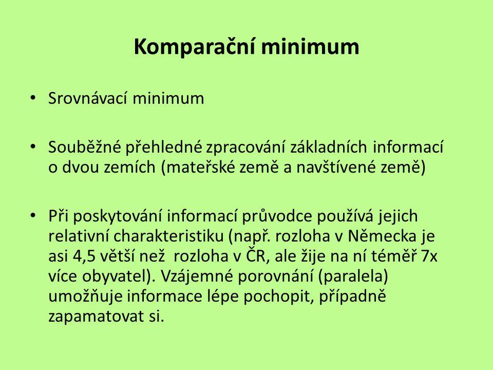 Komparační minimum Srovnávací minimum