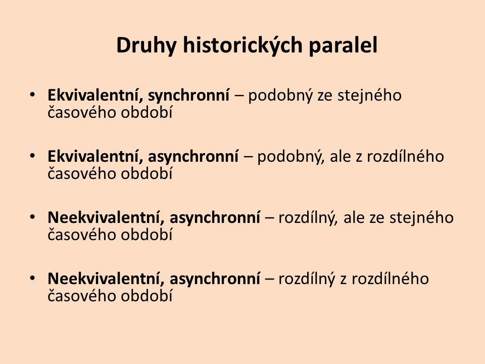 Druhy historických paralel