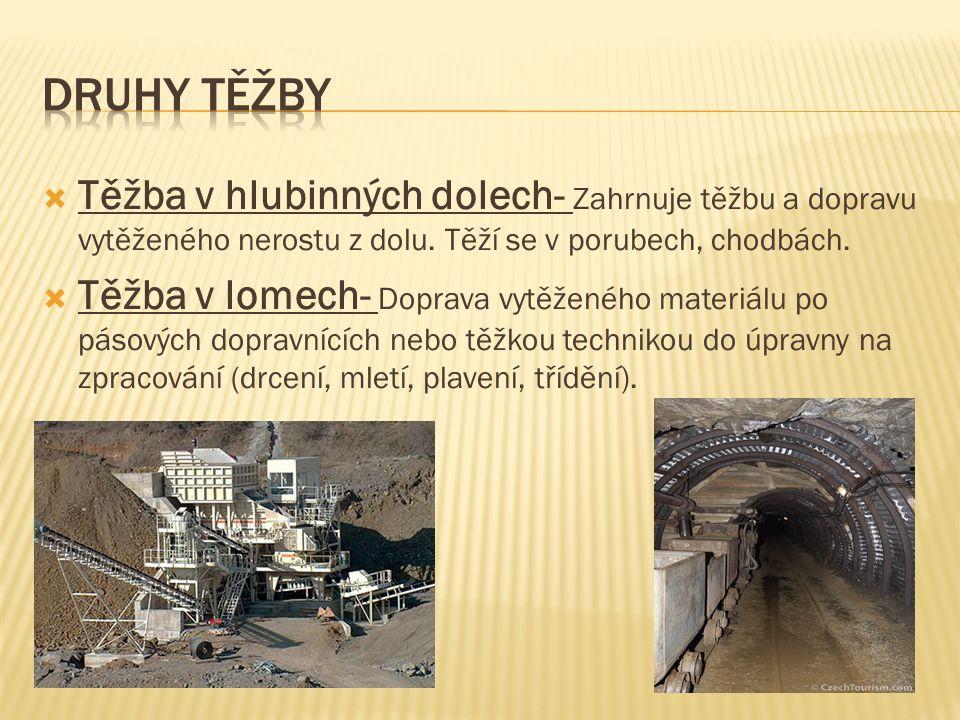 Druhy těžby Těžba v hlubinných dolech- Zahrnuje těžbu a dopravu vytěženého nerostu z dolu. Těží se v porubech, chodbách.