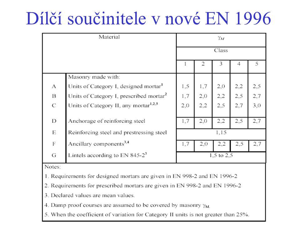 Dílčí součinitele v nové EN 1996