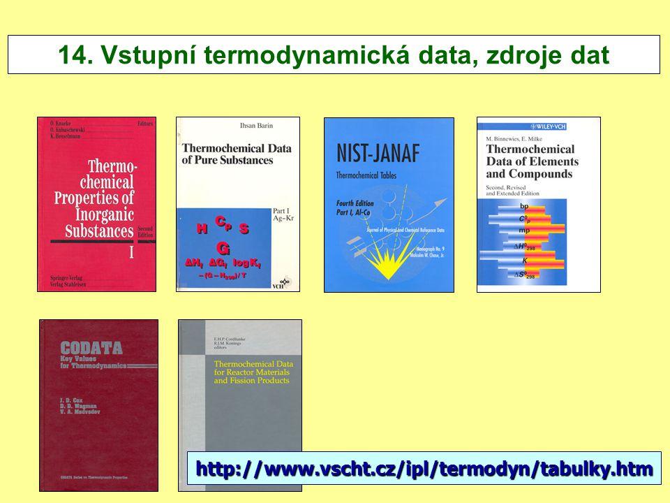 14. Vstupní termodynamická data, zdroje dat