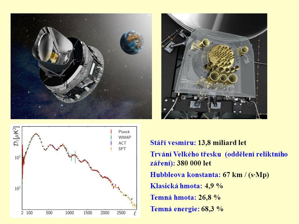 Stáří vesmíru: 13,8 miliard let