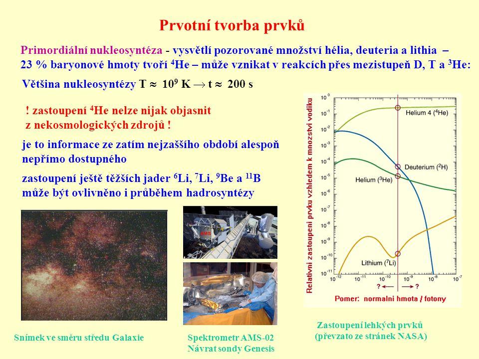 Prvotní tvorba prvků Primordiální nukleosyntéza - vysvětlí pozorované množství hélia, deuteria a lithia –