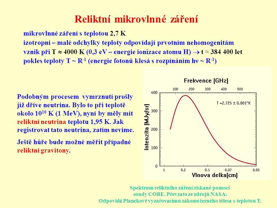 Reliktní mikrovlnné záření