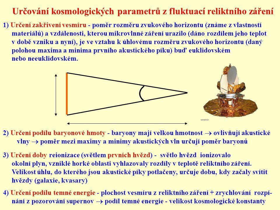 Určování kosmologických parametrů z fluktuací reliktního záření